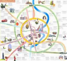 A Complete Tourist Map for Sightseeing in Shanghai